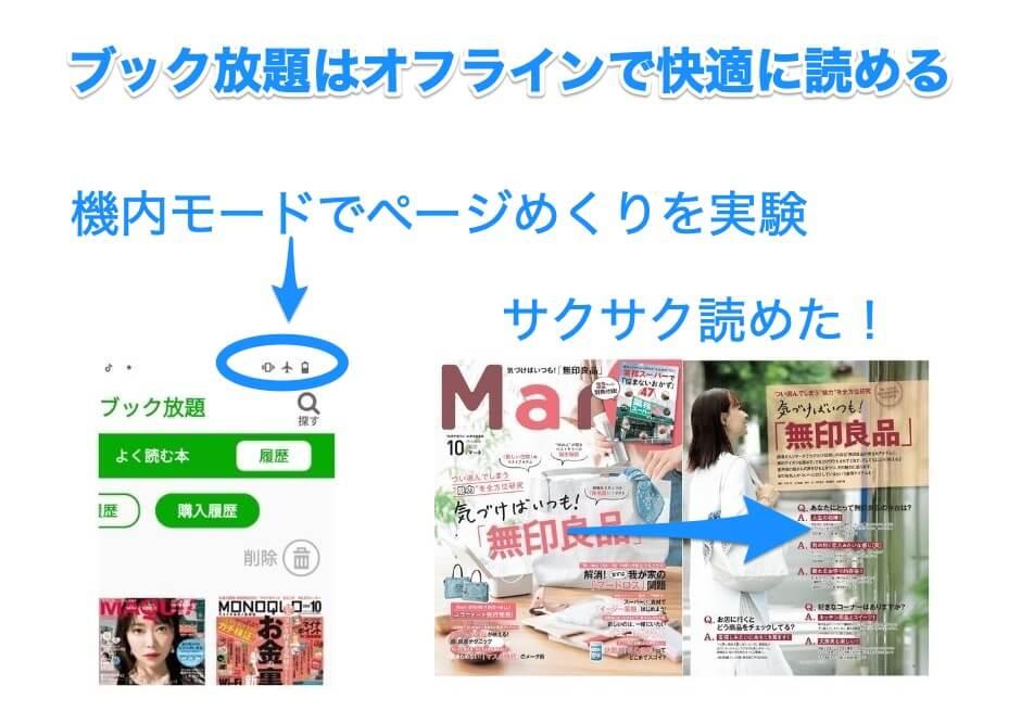 ブック放題アプリオフライン読書実験