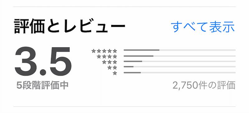 ブックパスApp Storeでの評価
