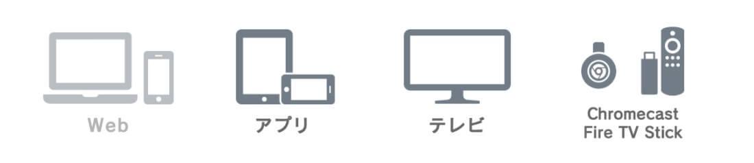 TSUTAYATV-使える端末
